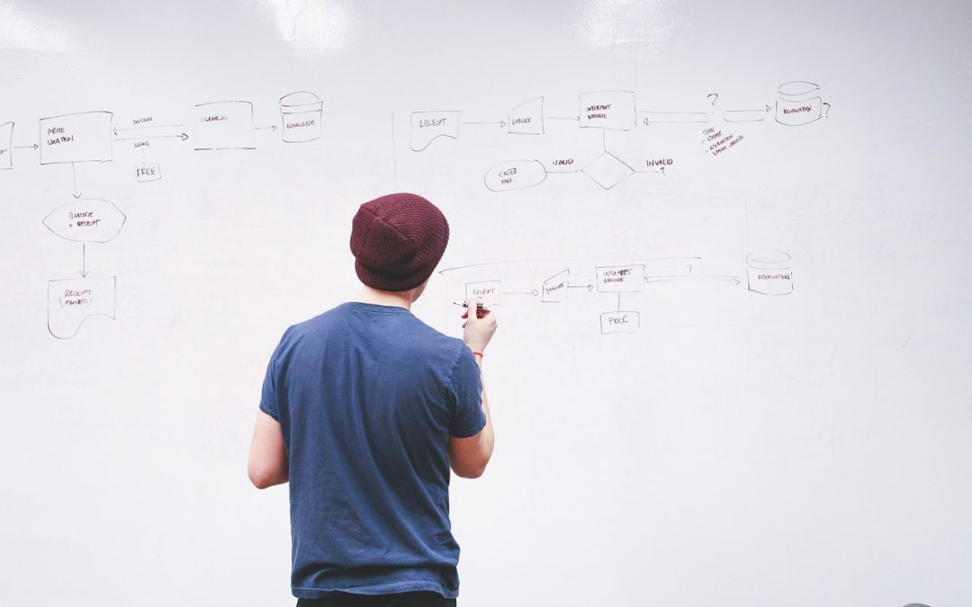 Zelf een tekst schrijven? Maak eerst een schrijfplan!